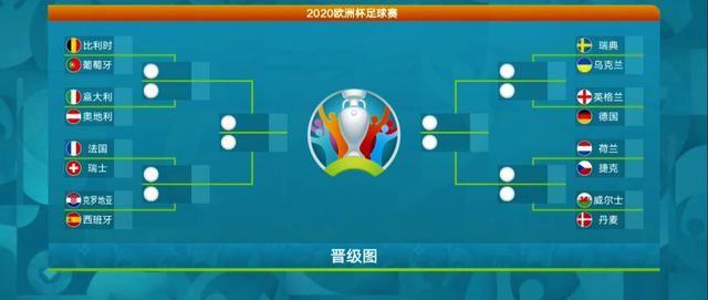 欧洲杯16强名单出炉本泽马本赛同踢进两球